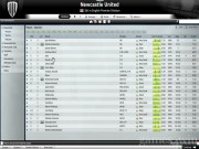 Football Manager 2009 10