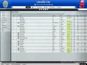 Football Manager 2009 2